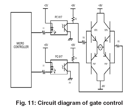 Automatic Railway Gate Control Using Microcontroller ...