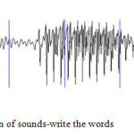 Figure 2. Example of interaction of sounds-write the words